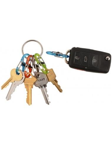 Brelok na klucze Nite Ize KeyRing Locker